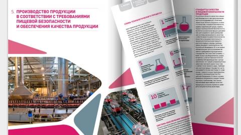 Дизайн годового отчета для компании Coca-Cola HBC Россия
